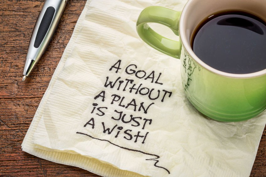 goal setting is imperitive for landscape business success