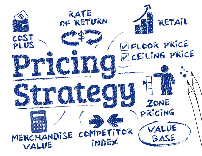 landscape business pricing strategy
