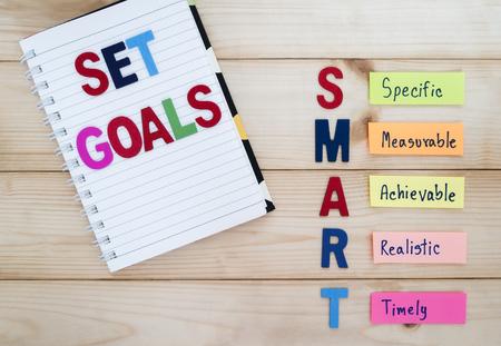 Build a landscape business with SMART goals