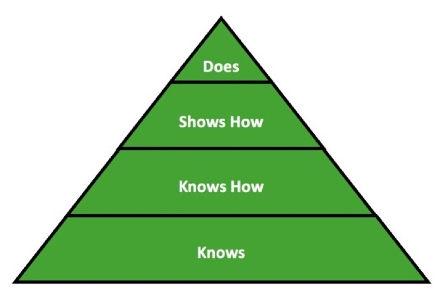 zones-of-competence.jpg