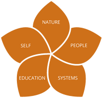 core-values-orange.png